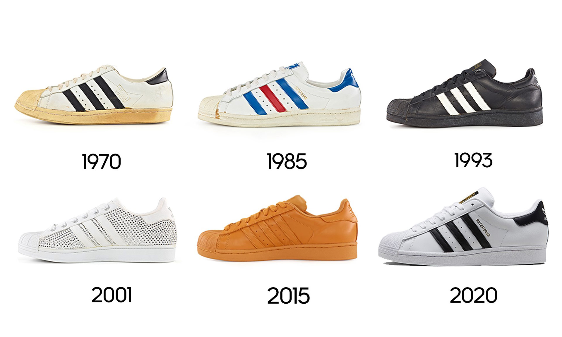 Historie bot Adidas Superstar. © Adidas